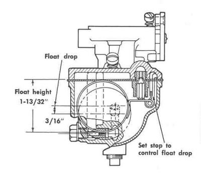 1949 farmall cub carb problems - farmall cub farmall cub distributor diagram 1945 farmall cub parts diagram