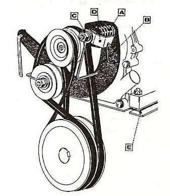 Gilson Wiring Diagram on ford lawn tractor belt diagram