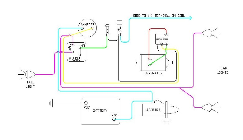 cubwiringlate ih cub wiring diagram mf 65 wiring diagram \u2022 wiring diagrams j international cub tractor wiring diagram at soozxer.org