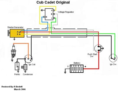 Farmall cub wiring diagram on wiring diagrams for farmall a