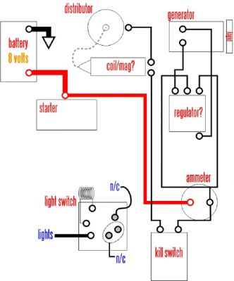 nobody expects an 8 volt conversion - farmall cub, Wiring diagram