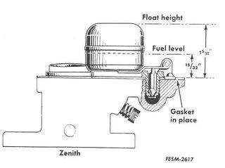 3d printable ih float level gauge