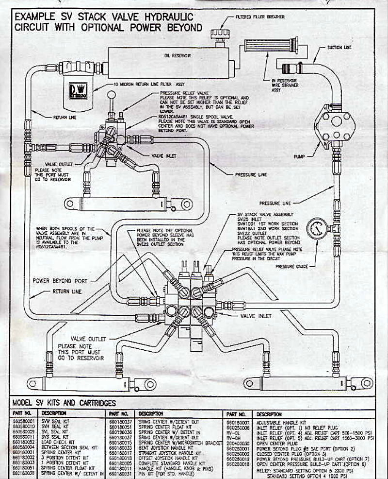 Ih 986 Wiring Diagram Automotive Farmall 12 Volt 1086 International Harvester Library Rh 32 Codingcommunity De